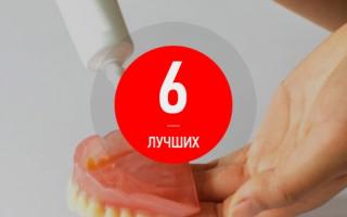 Средства для фиксации зубных протезов